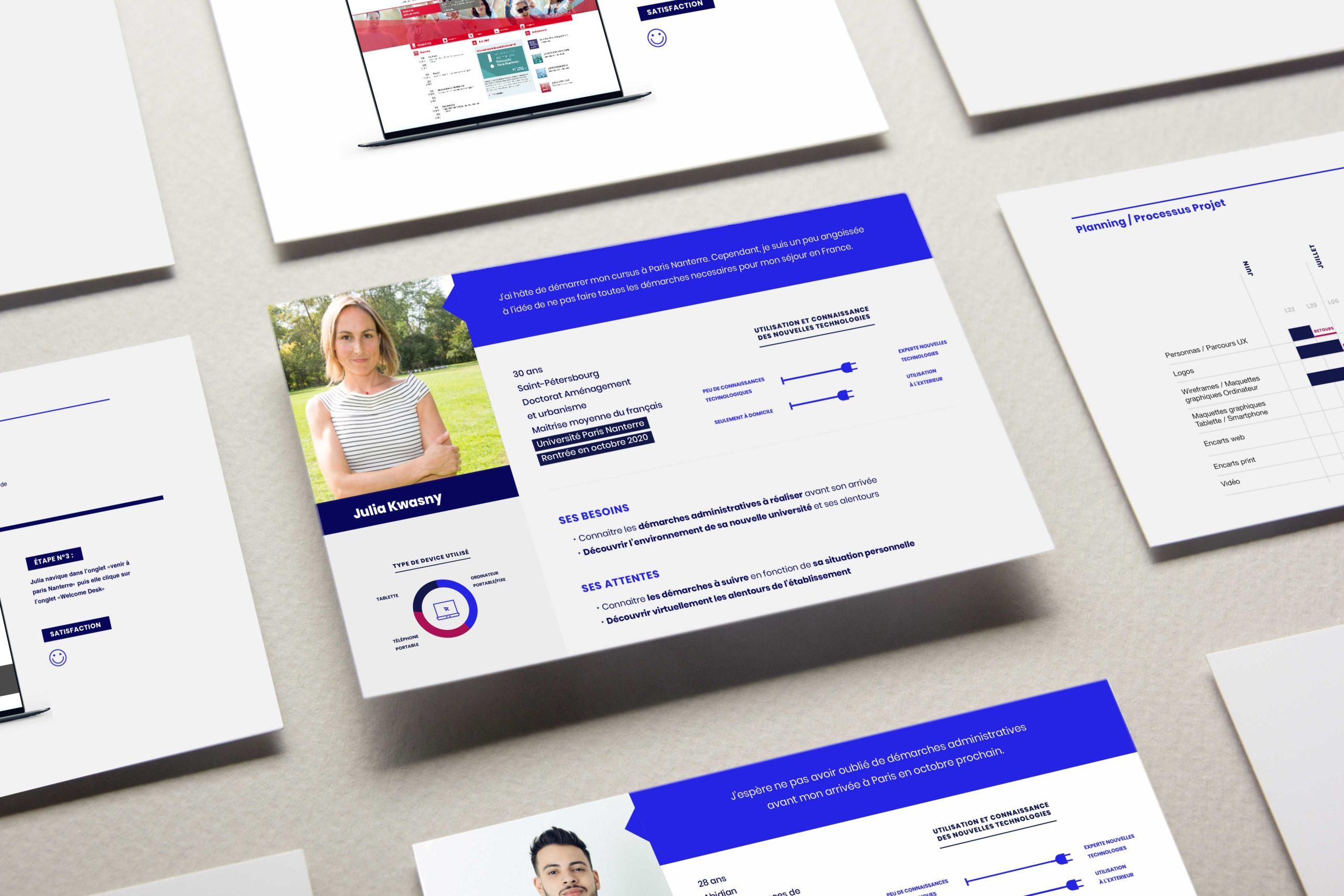 Différentes planches de présentation du travail autour de l'UX design. On peut y voir le travail des personas.